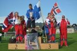 Nordisk 2014